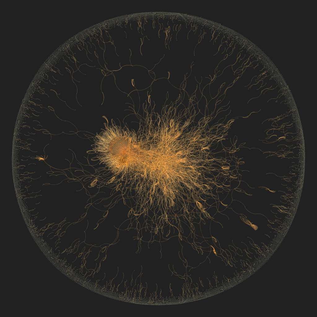 PyPi dependency graph generated using Gephi